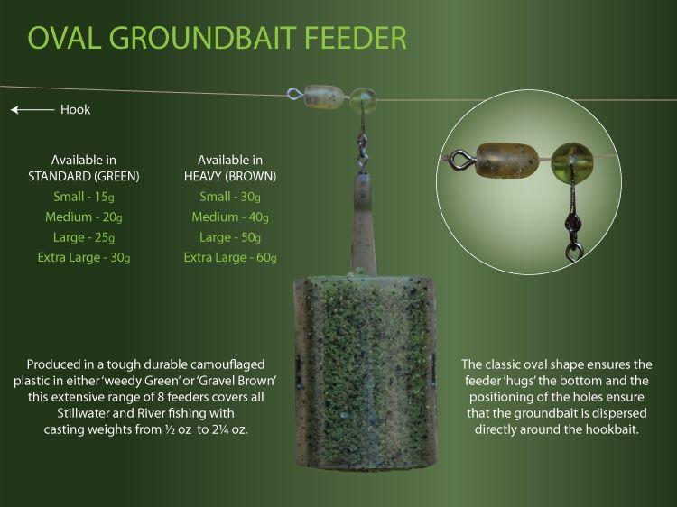 COARSE FISHING DRENNAN OVAL GROUNDBAIT FEEDERS STANDARD GREEN