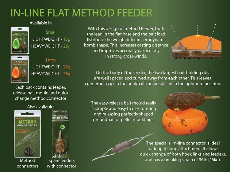 Drennan In-Line Flat Method Feeder